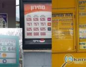 השוואת מחירי הדלק בתחנות כרמיאל מאת תמי זוזל