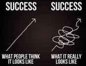 מה בולם אתכם בדרך להצלחה? מאת לודמילה פרידמן
